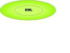 Logo Elektrotechnik Wolfang Lange